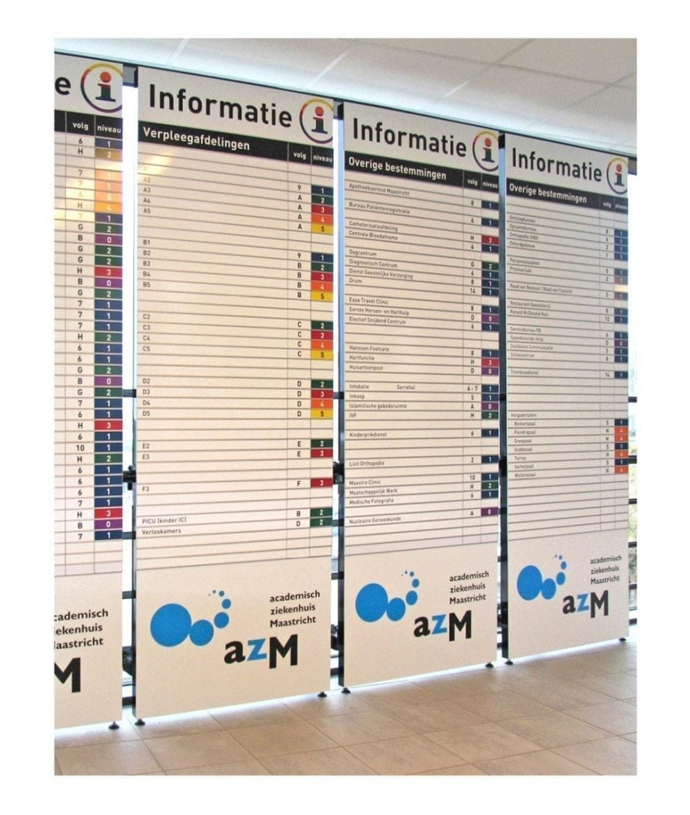 directory-sign-multi-row-magnetic